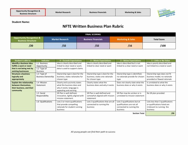 Score Business Plan Templates Beautiful Nfte Powerpoint Business by Chris Styles Flipsnack