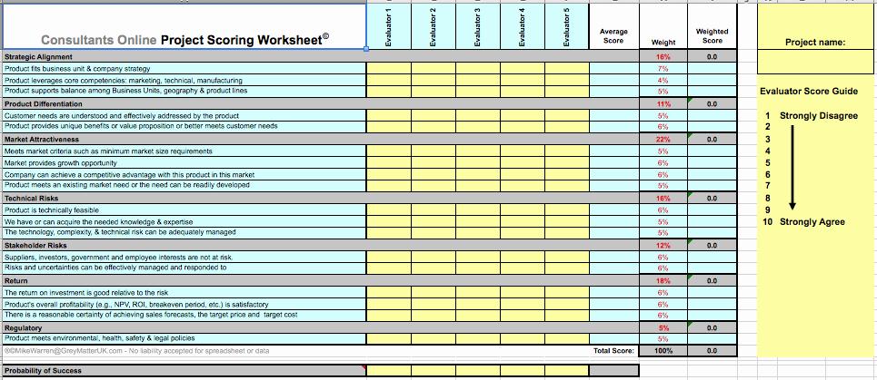 Score Business Plan Templates Fresh Project Management