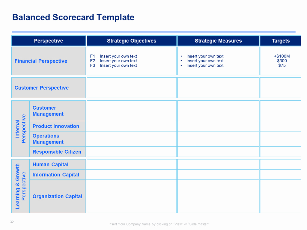 Score Business Plan Templates Unique Strategy Map Template & Balanced Scorecard Template
