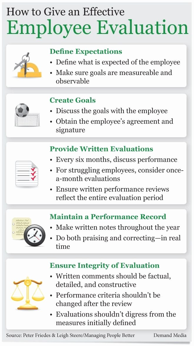 Search Engine Evaluator Resume New 25 Best Ideas About Resume Objective On Pinterest