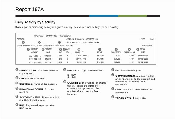 Security Guard Daily Activity Report Template Elegant 64 Daily Report Templates Pdf Docs Excel