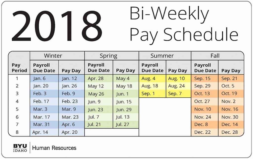 Semi Monthly Payroll Calendar 2019 Template Inspirational Biweekly Pay Periods In 2018
