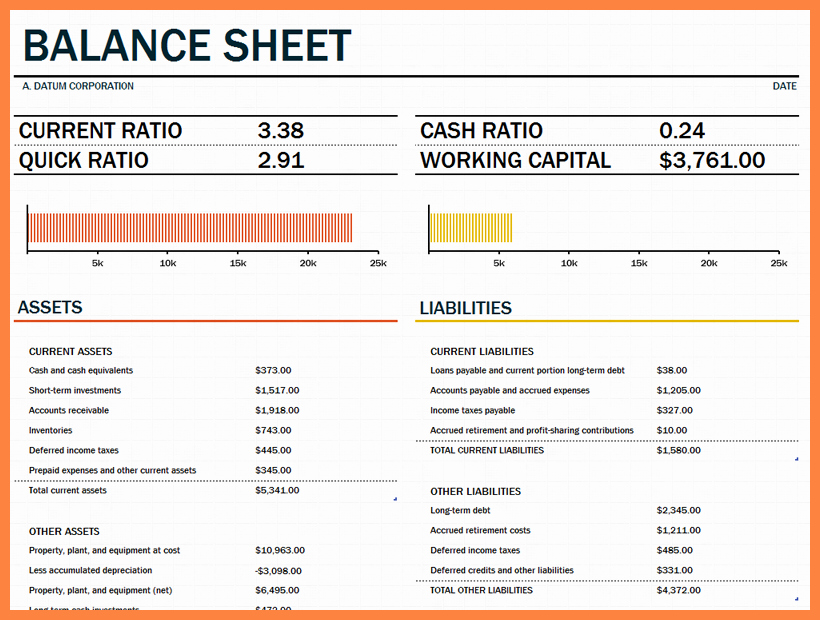 Simple Balance Sheet Template Excel Elegant 4 Pany Balance Sheet Template