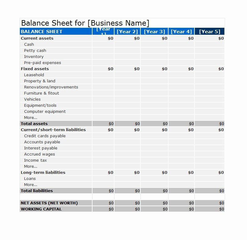 Simple Balance Sheet Template Excel Inspirational 38 Free Balance Sheet Templates & Examples Template Lab