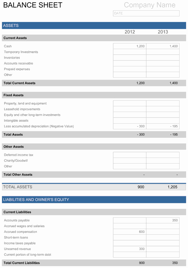 Simple Balance Sheet Template Excel Luxury Balance Sheet