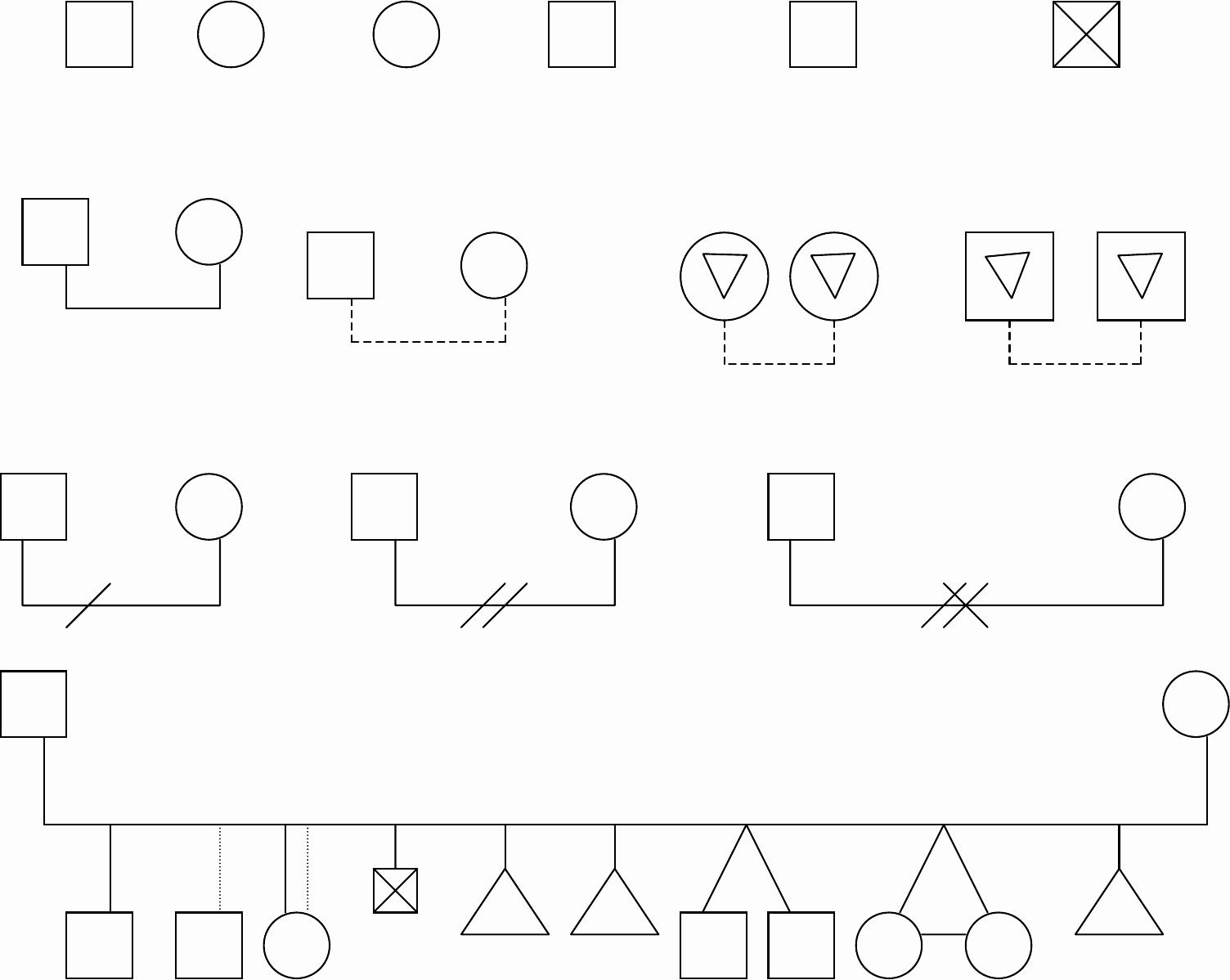 Simple Genogram Example Awesome Basic Genogram Symbols Template Edit Fill Sign Line