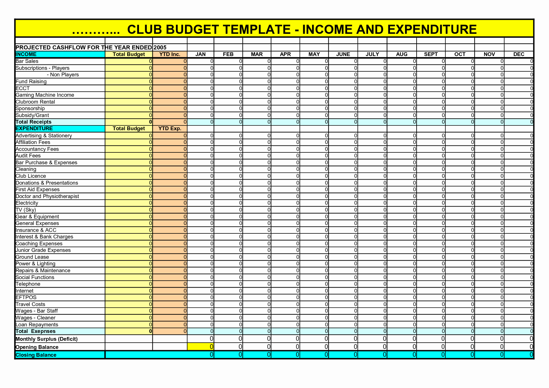 Simple Income and Expense Template Beautiful Bud Spreadsheet Template for In E and Expenditure