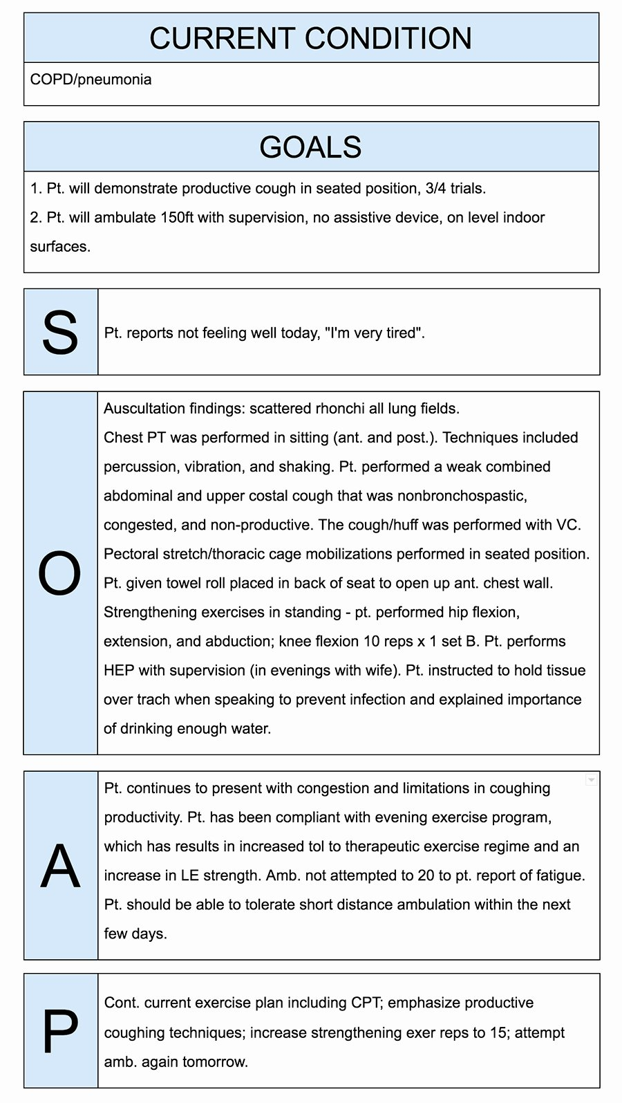 Soap Documentation Example Best Of How to Write Incredible Physical therapist soap Notes