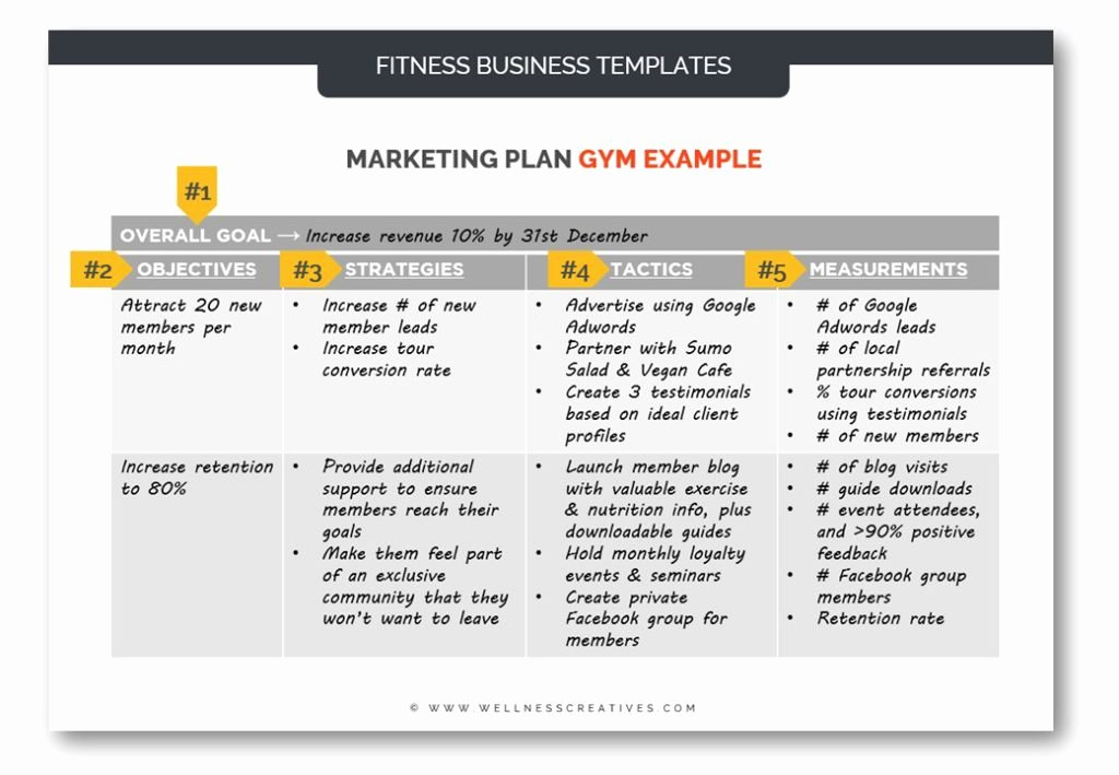 Social Media Marketing Proposal Pdf Beautiful Gym Marketing Plan Pdf Template & How to Guide [with Examples]