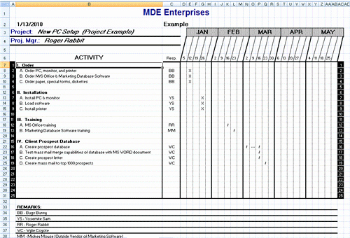 Software Deployment Plan Template Lovely Index Of Cdn 1 2003 695