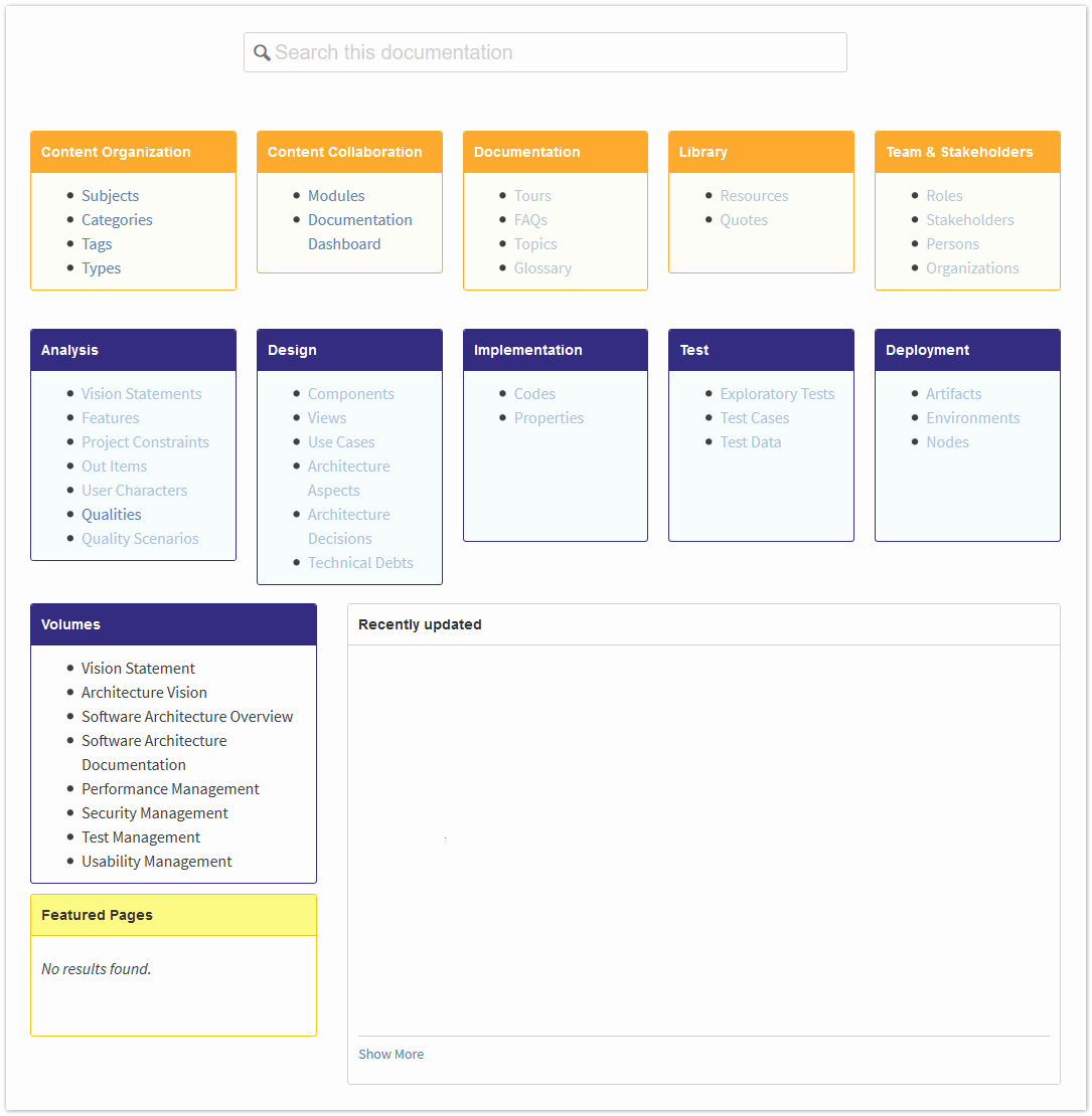Software Documentation Sample Lovely How to Document A software Development Project