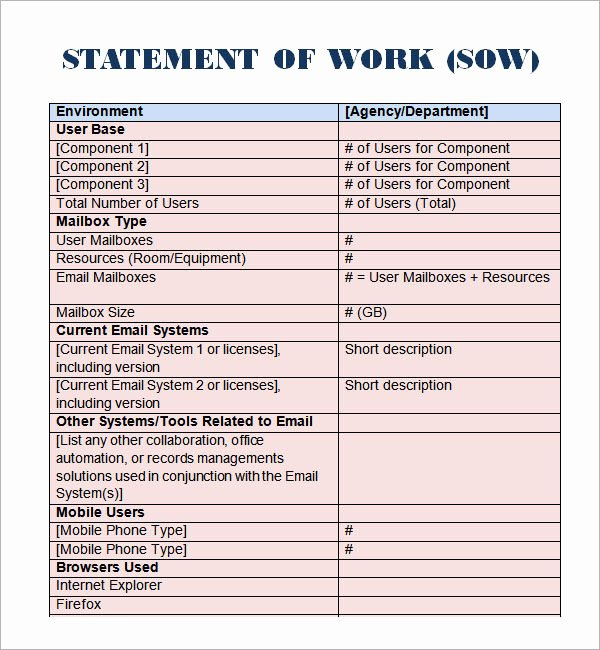 Sow Template Doc New Sample Statement Of Work Template 13 Free Documents