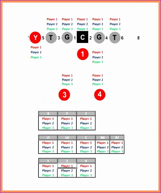Special Teams Depth Chart Template Elegant 10 Football Depth Chart Template Excel Exceltemplates