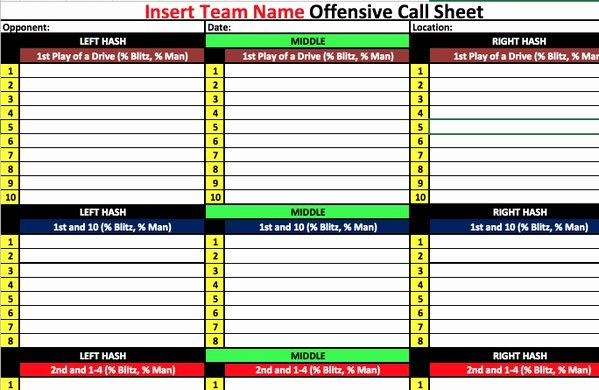Special Teams Depth Chart Template Lovely Defensive Game and Practice Planning Packet