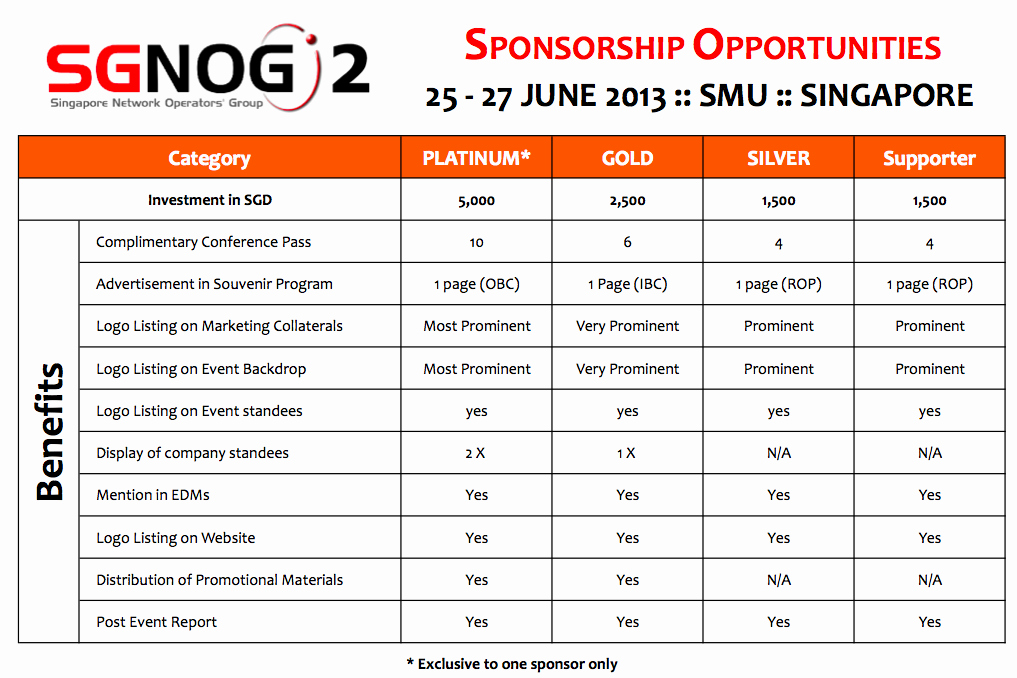 Sponsorship Package Template Free Beautiful Sgnog 2 Sponsorship Package V2 – Singapore Network