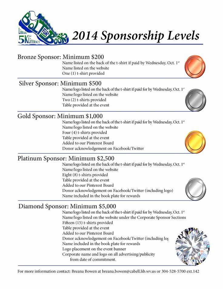 Sponsorship Package Template Free Fresh Sponsorship Levels