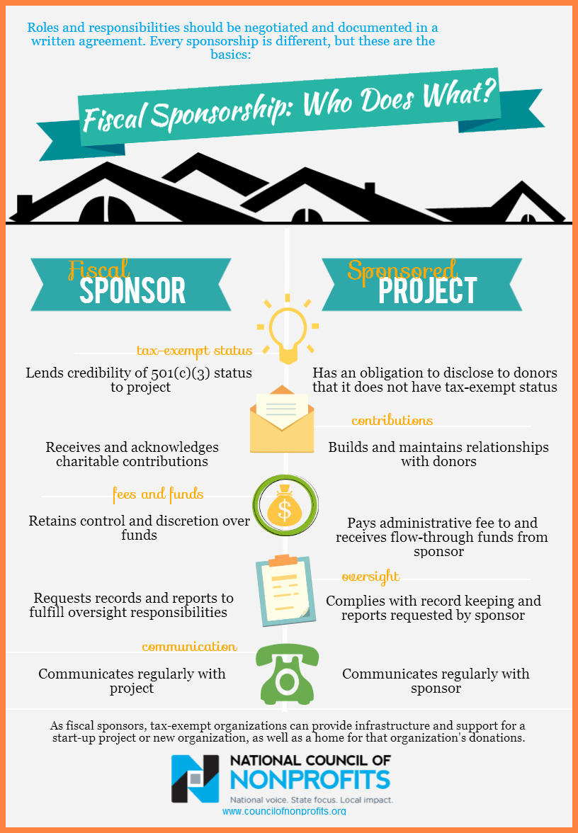 Sponsorship Package Template Free New 9 Non Profit Sponsorship Agreement Template