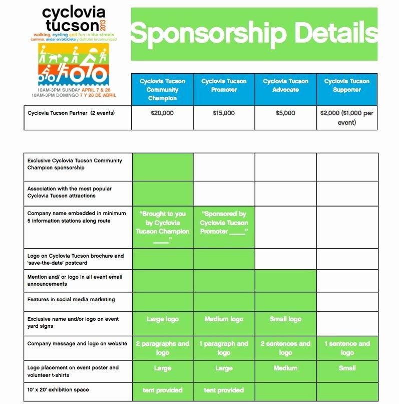 Sponsorship Packet Template Lovely Levels Of Sponsorships Ideas