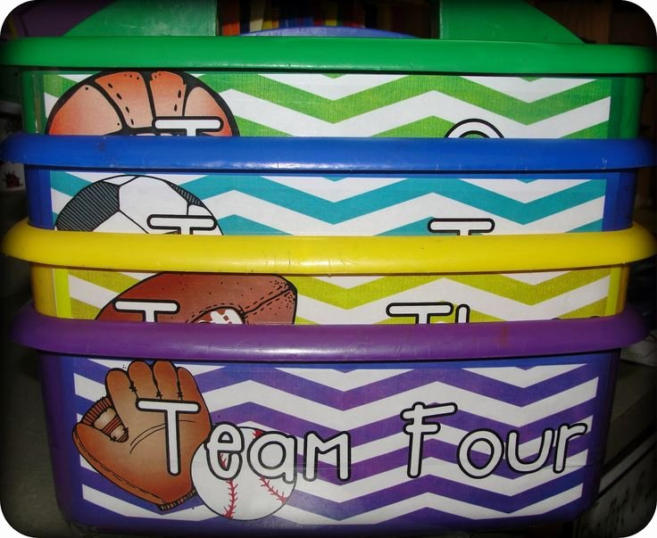 Sports theme Classroom Awesome 25 Best Ideas About Sports theme Classroom On Pinterest