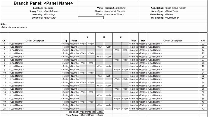 Square D Electrical Panel Schedule Template Luxury Panel Schedule Template Circuit format On the Schedule