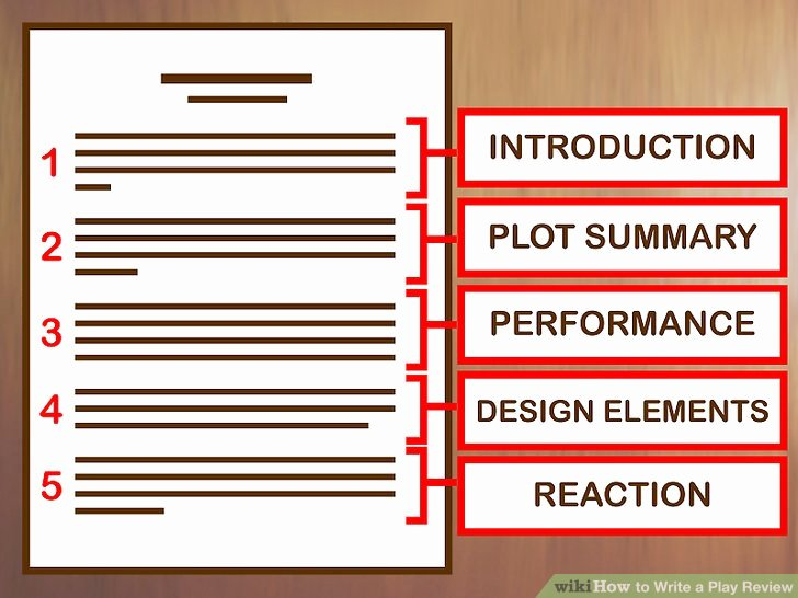 Stage Play format Example Fresh How to Write A Play Review with Sample Reviews Wikihow
