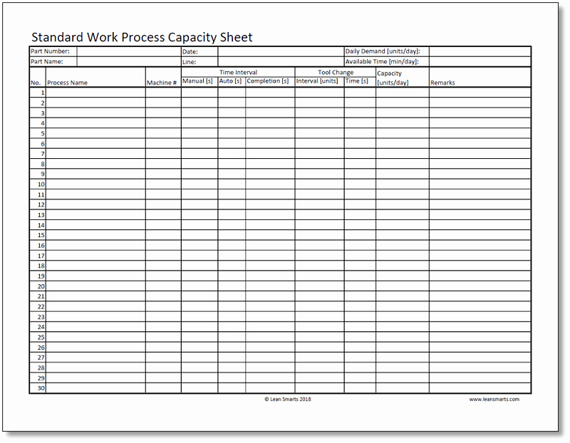 Standard Work Template Inspirational Standard Work the Foundation for Kaizen Lean Smarts