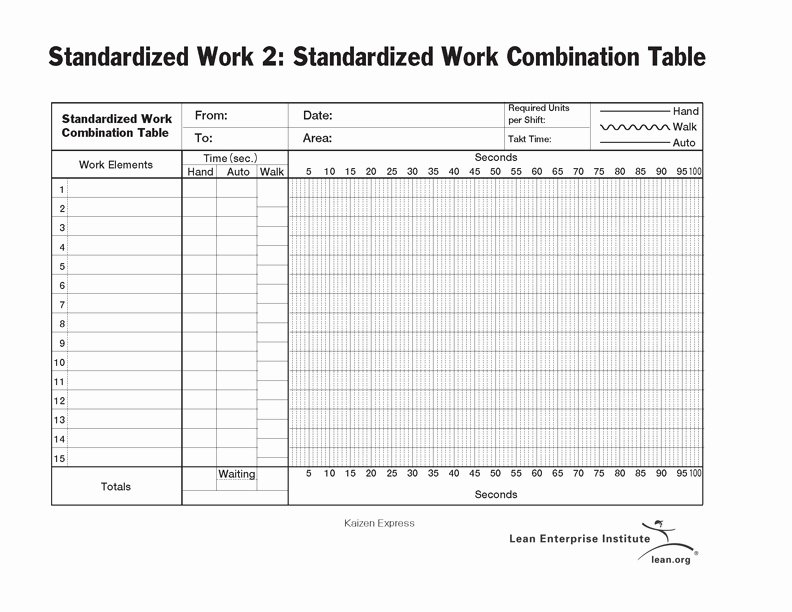 Standard Work Template Luxury Standardized Work Bination Table