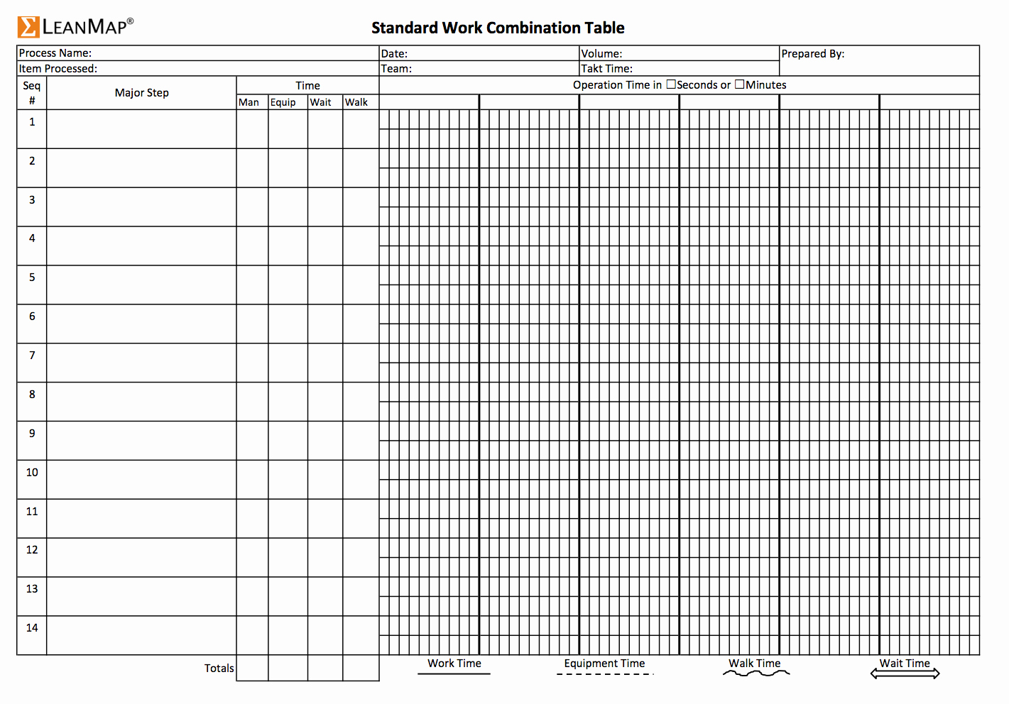 Standard Work Template New Lean Standard Work Template Excel Lean Leader Standard