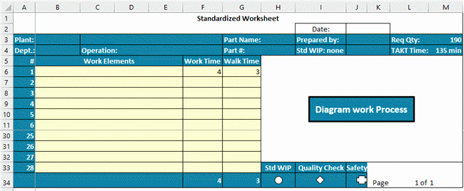 Standard Work Templates Excel Best Of Standardized Work Template Standard Work form