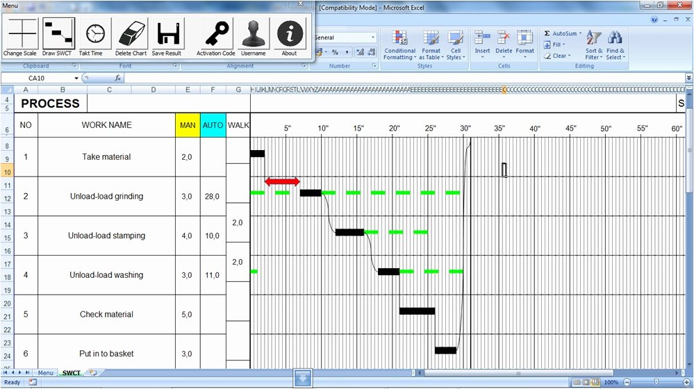 Standard Work Templates Excel Elegant Lean tool Standardized Work Bination Table Swct