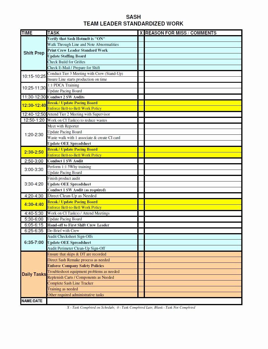 Standard Work Templates Excel Fresh Gemba Padawan