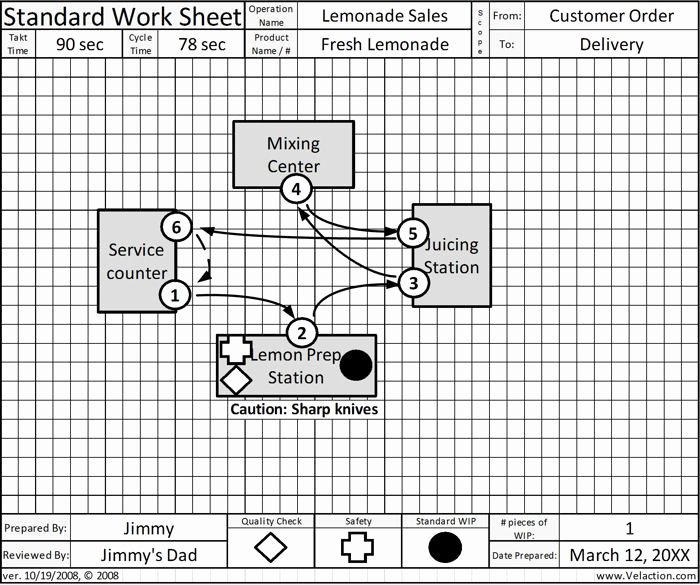 Standard Work Templates Excel Luxury Standard Work Sheet