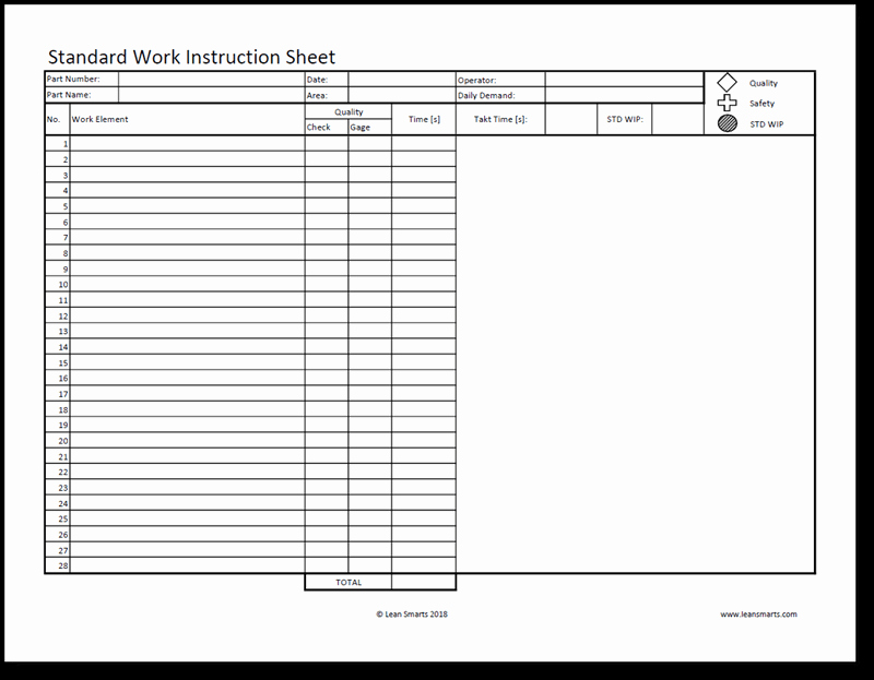 Standardized Work Instructions Templates Awesome Standard Work the Foundation for Kaizen Lean Smarts