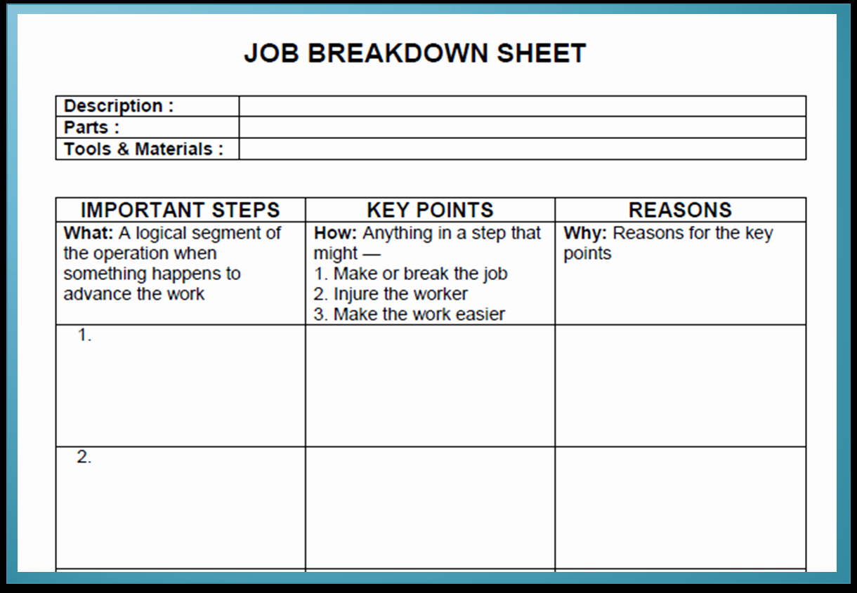 Standardized Work Instructions Templates Beautiful Training within Industry Twi – the Foundation Of