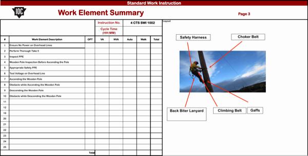 Standardized Work Instructions Templates Best Of Download Standard Work Instruction Template for Free
