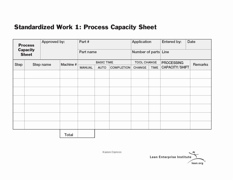 Standardized Work Instructions Templates Elegant Kaizen Express