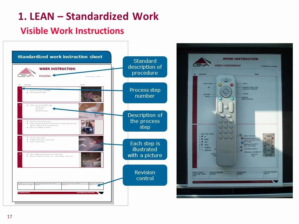 Standardized Work Instructions Templates Lovely Value Stream Mapping Vsm Ppt Video Online