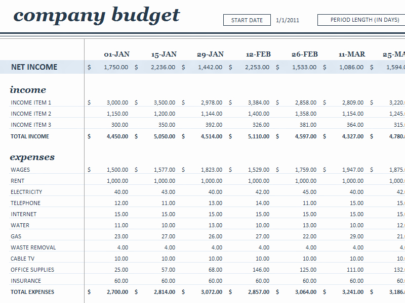 Startup Expenses and Capitalization Spreadsheet Best Of Bud S Fice