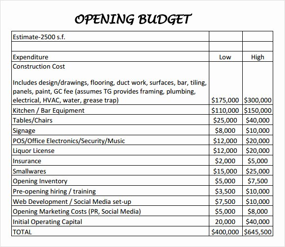 Startup Expenses and Capitalization Spreadsheet Unique Sample Restaurant Bud 5 Documents In Pdf