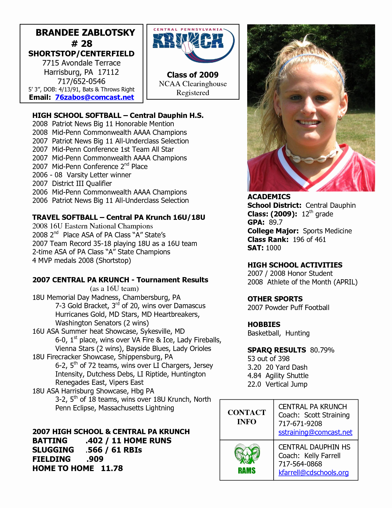 Student athlete Resume Example Fresh softball Profile Sample