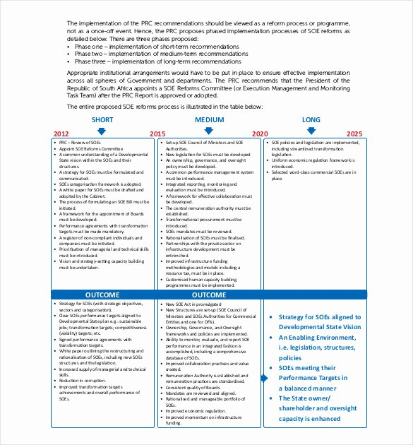 Summary Report format Beautiful Summary Report Templates 10 Free Pdf Apple Pages