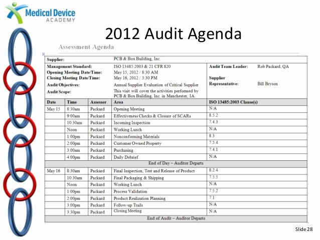 Supplier Audit Template Luxury Best Practices In Medical Device Auditing