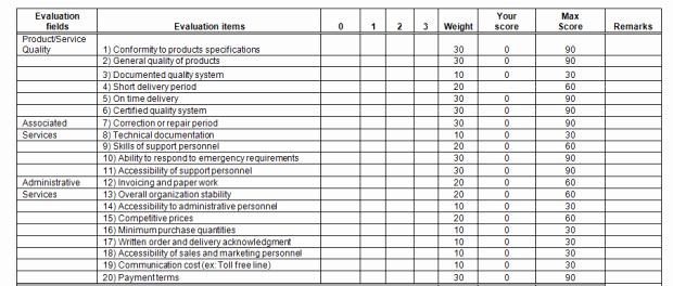 Supplier Evaluation Template Beautiful Supplier Evaluation Template for Microsoft Word