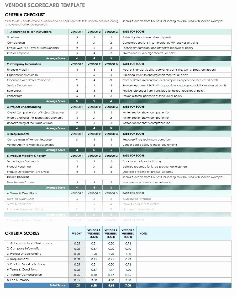Supplier Performance Scorecard Template Xls Awesome Vendor Evaluation Scorecard Template Supplier Free