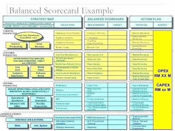 Supplier Performance Scorecard Template Xls Awesome Vendor Evaluation Template Excel Supplier Scorecard