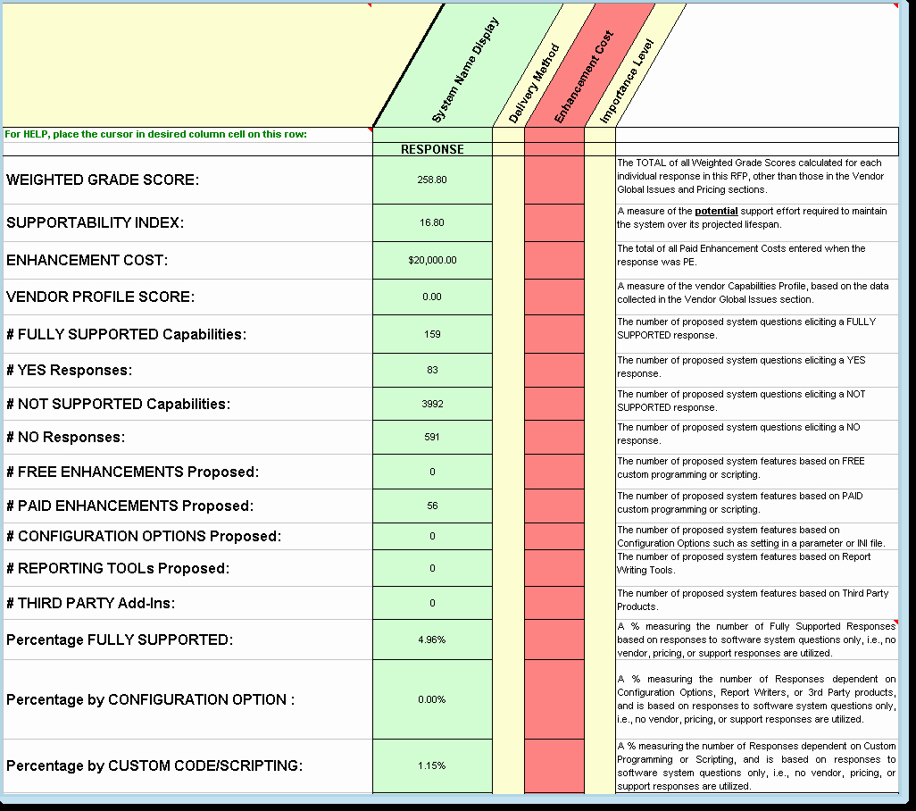 Supplier Performance Scorecard Template Xls Elegant Business Proposals Examples
