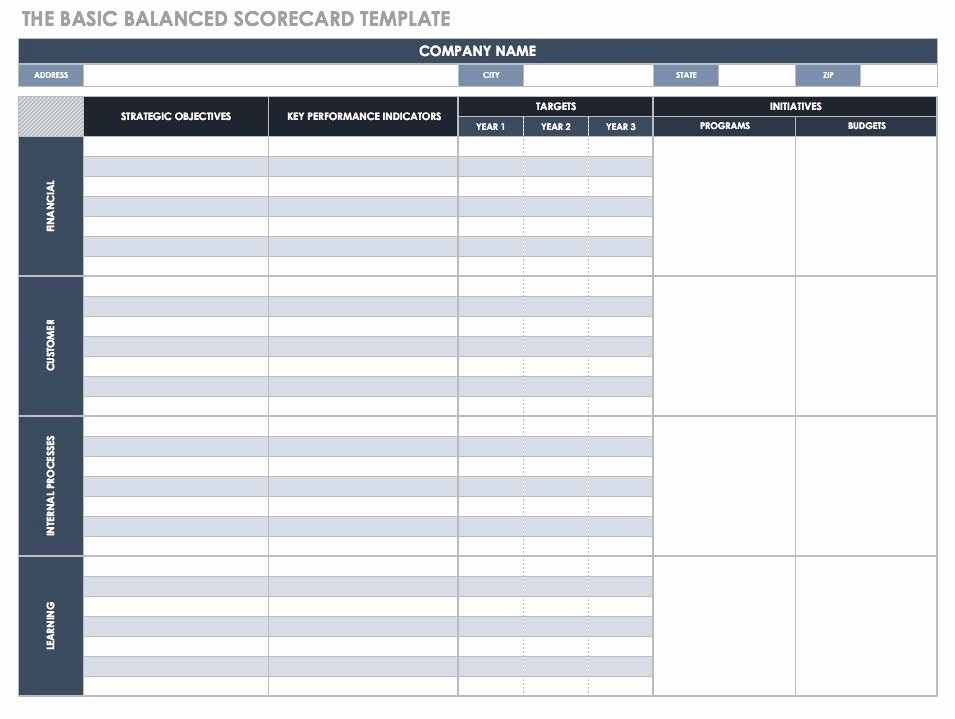 Supplier Performance Scorecard Template Xls Fresh Balanced Scorecard Examples and Templates