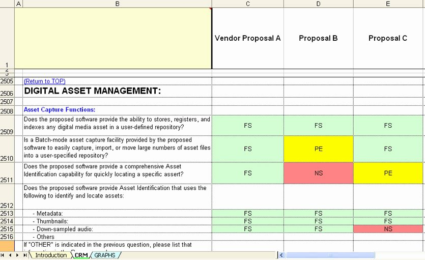 Supplier Performance Scorecard Template Xls Fresh Download Supplier Parison Excel format – Excel
