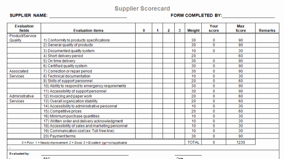 Supplier Performance Scorecard Template Xls Inspirational Supplier Evaluation Template for Microsoft Word