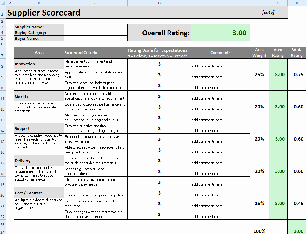 Supplier Performance Scorecard Template Xls Luxury Flexible Supplier Scorecard Template